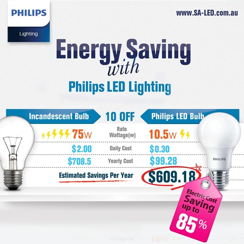 PHILIPS LED Bulb 10.5W B22 6500k